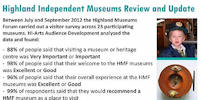Highland Independent Museums