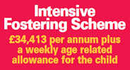 Intensive Foster Carers Wanted In Highland